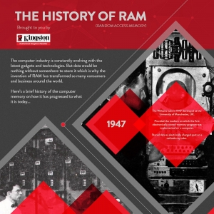 [Infographic] The History of RAM