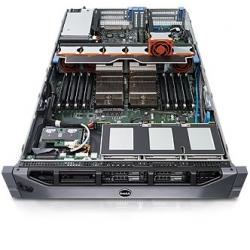 Dell PowerEdge R715 Server Memory RAM & SSD Upgrades | Kingston